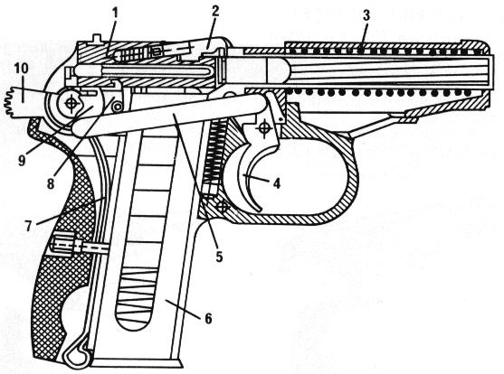 Pistole Makarov 9 mm - Schnitt